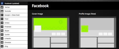 redes sociales tamaño fotos hede